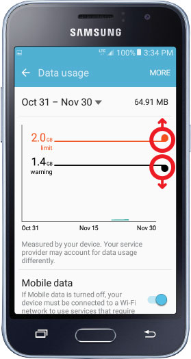 Manage your Mobile Data Limit